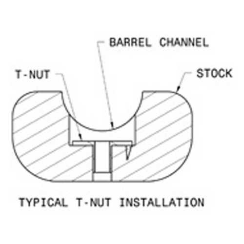 B and T BT1517 Rail Mounting Fastener Set