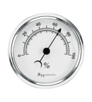 Lockdown Hygrometer Humidity Meter