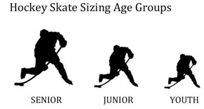 Bauer Age Group Sizing Image