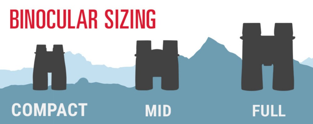 Bincoluar Sizing Guide - Compact, Mid, Full