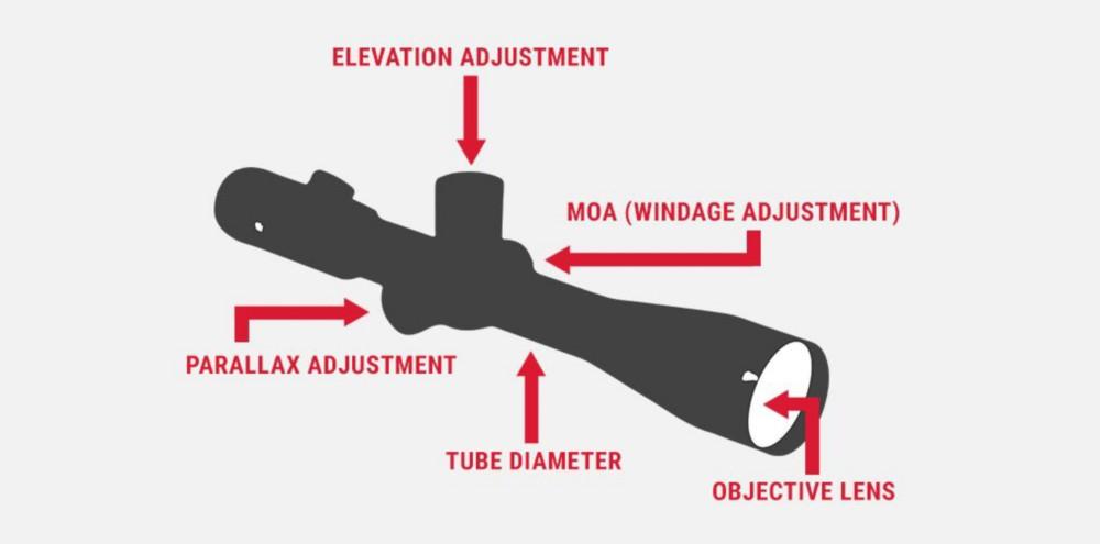 Scopes Objective Lens & Tube Diameter