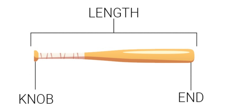 The parts of a softball bat, length, knob, and end