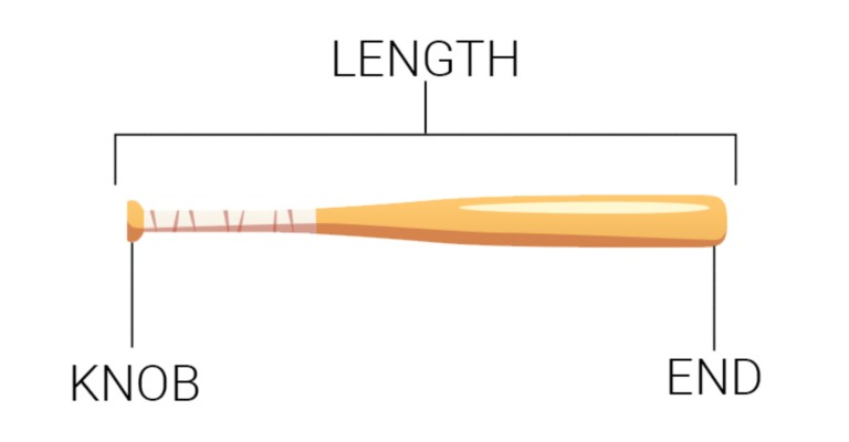 What is the length of a baseball bat? Length measured from knob to end cap.