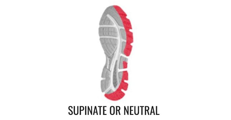 Diagram demonstrating neutral running shoes